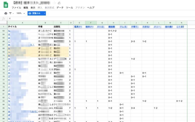 絵本リスト775本